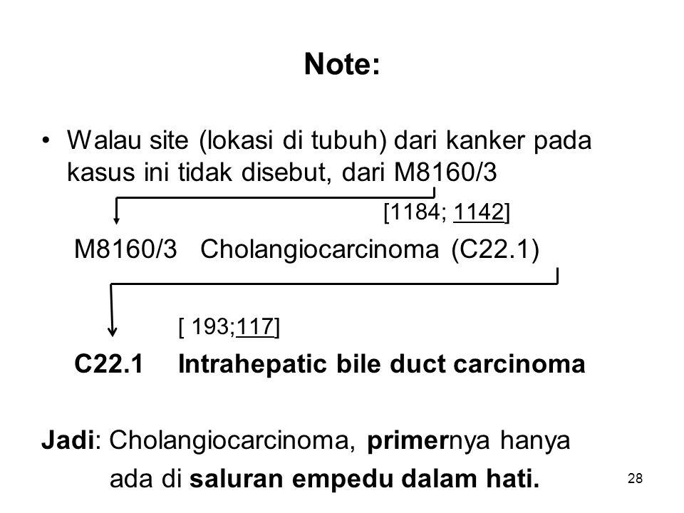 Note: Walau site (lokasi di tubuh) dari kanker pada kasus ini tidak disebut, dari M8160/3. [1184; 1142]